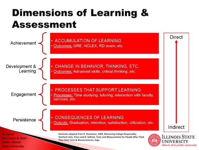 organizing-assessment-framework2