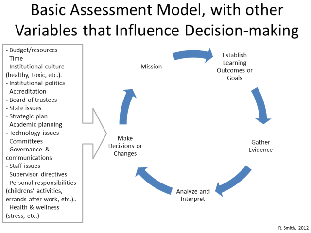 assessment-model-basic-2