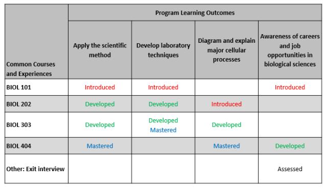 developmental1